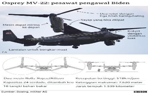pesawat pengawal