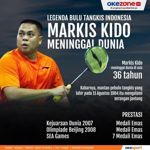 Fakta mengenai Markis Kido