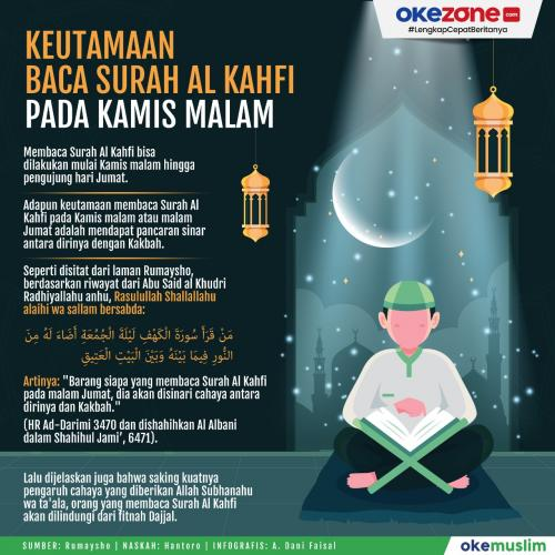 Info grafis keutamaan membaca Surah Al Kahfi. (Foto: Okezone)