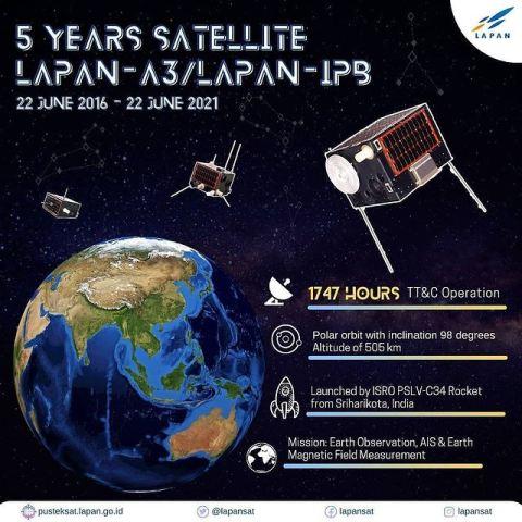 Satelit LAPAN. (Foto: Instagram @lapan_ri)