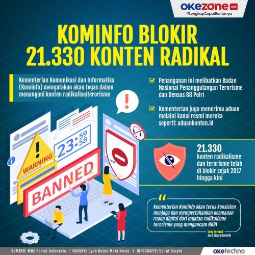 Info grafis Kominfo blokir konten radikalisme terorisme. (Foto: Okezone)