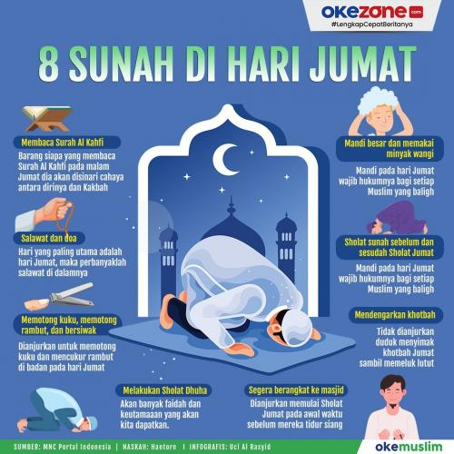 Info grafis sunah-sunah di hari Jumat. (Foto: Okezone)