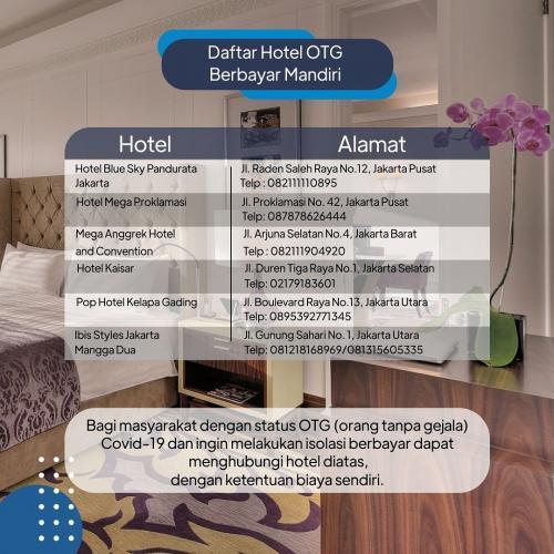Hotel Isolasi Mandiri