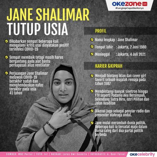 Jane Shalimar
