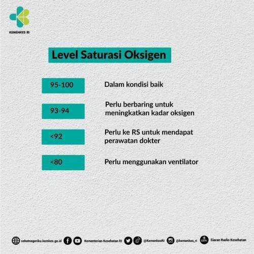 Level Saturasi Oksigen