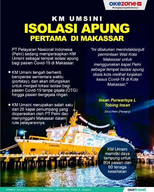 Infografis Kapal Pelni