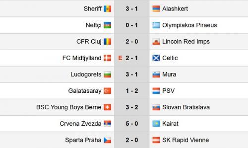 Hasil Liga Champions Semalam (Foto: Soccerway)