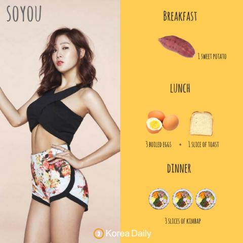 Menu diet artis Korea Soyou. (Foto: Koreadailyus)