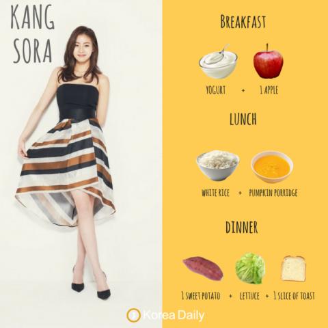 Menu diet artis Korea Kang Sora. (Foto: Koreadailyus)
