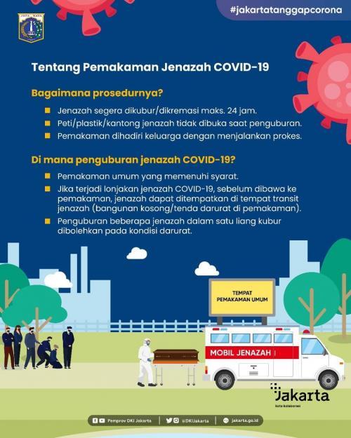 Protokol Pemulasaraan Jenazah Covid-19