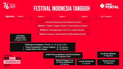 Foto: MNC Portal Indonesia