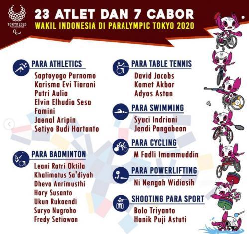 23 atlet Indonesia yang tampil di Paralimpiade Tokyo 2020