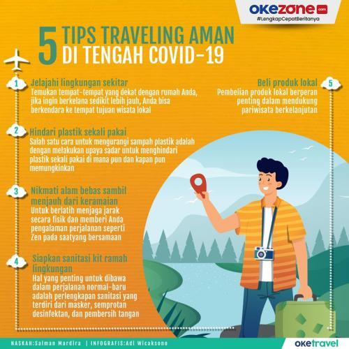 Infografis Traveling