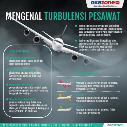 Turbulensi Pesawat