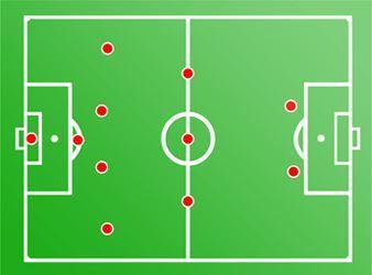 15 formasi dalam sepak bola salah satunya 5-3-2