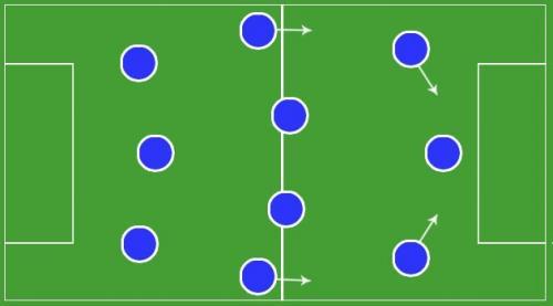 15 formasi dalam sepak bola salah satunya 3-4-3