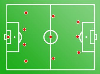 15 formasi dalam sepak bola salah satunya 4-3-3