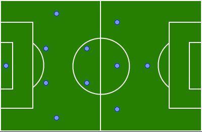 15 formasi dalam sepak bola salah satunya 4-2-3-1