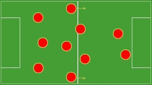 15 formasi dalam sepak bola salah satunya 3-5-2