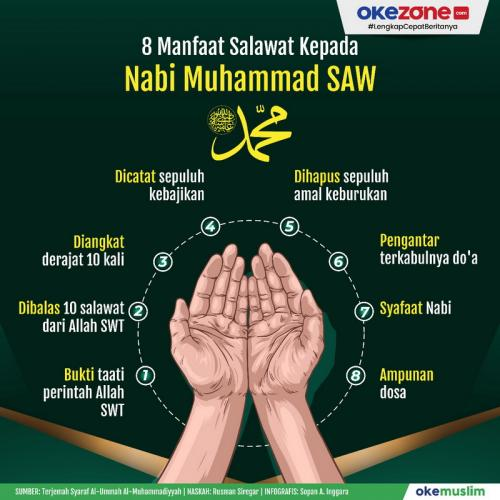 Info grafis keutamaan salawat kepada Nabi Muhammad Shallallahu alaihi wassallam. (Foto: Okezone)