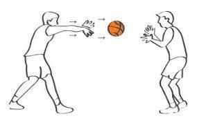 9 macam passing dalam permainan bola basket chest pass