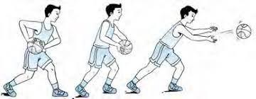 9 macam passing dalam permainan bola basket underhand pass
