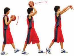 9 macam passing dalam permainan bola basket overhead pass