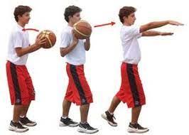 9 macam passing dalam permainan bola basket one-hand pass