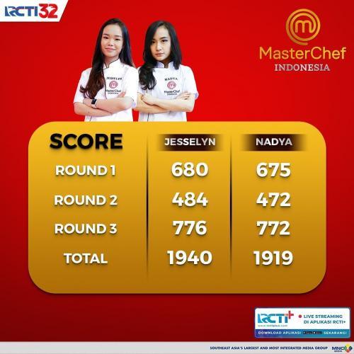 Jesselyn MasterChef Indonesia