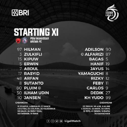 PSM Makassar vs Arema FC