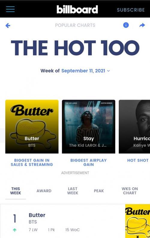 Butter kembali menguasai chart Billboard Hot 100.