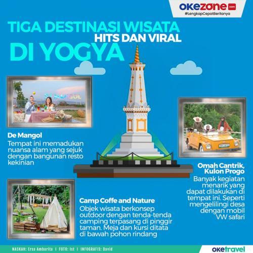 Infografis Wisata Hits di Yogyakarta