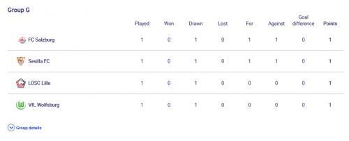 Klasemen Liga Champions Grup G