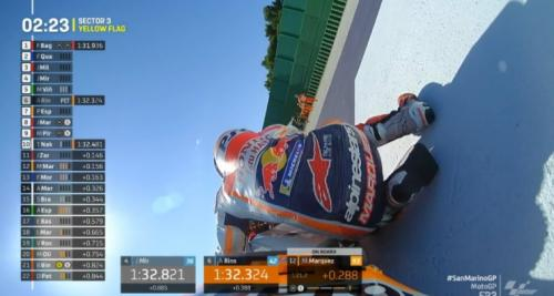 Marc Marquez terjatuh di sesi kualifikasi. Foto: MotoGP