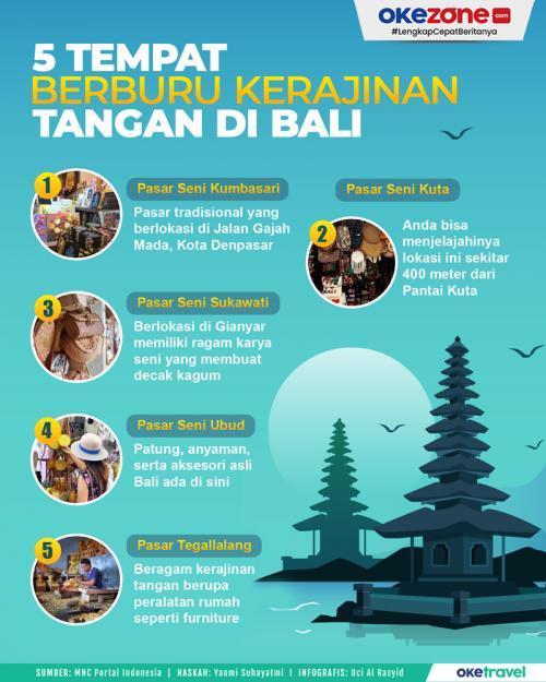 Tempat Berburu Kerajinan Tangan Bali