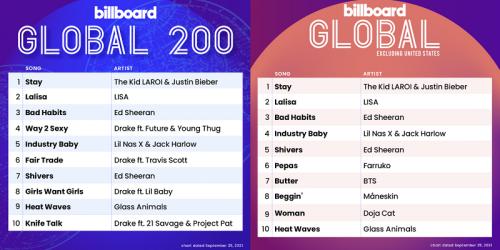 Lisa BLACKPINK masuk Billboard Global 200. (Foto: Billboard)