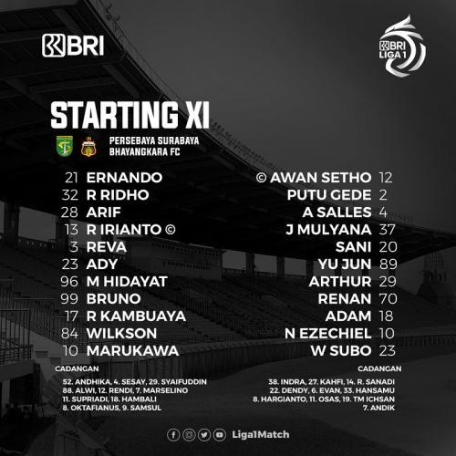 Laga Persebaya Surabaya vs Bhayangkara FC di Liga 1 2021-2022. Foto: Twitter/@liga1match