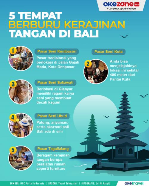 Infografis Spot Berburu Kerajinan di Bali