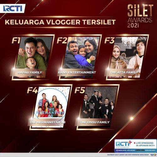 Silet Awards 2021