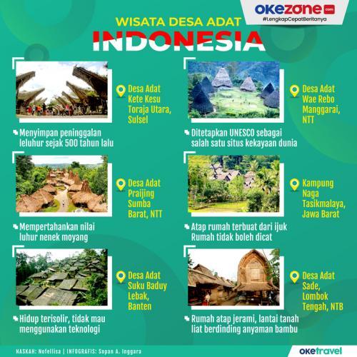 Infografis Desa Wisata