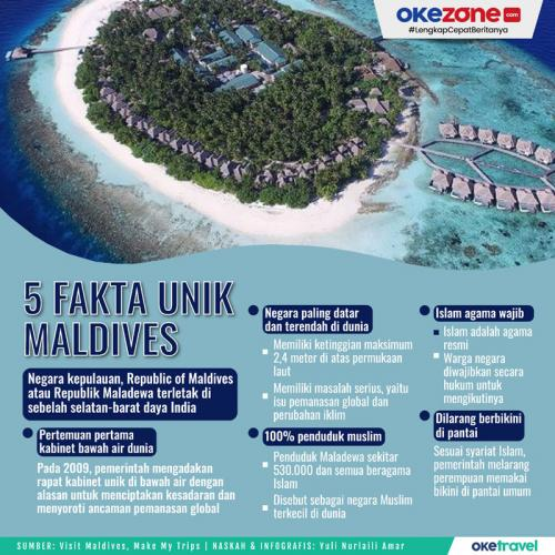 Infografis Fakta Unik Maldives