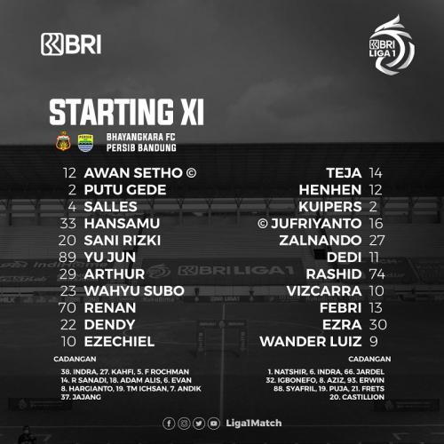 Babak Pertama Usai, Persib Bandung Unggul 2-0 atas Bhayangkara FC